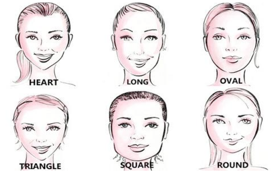 Find the perfect hairstyle by knowing your face shape ...